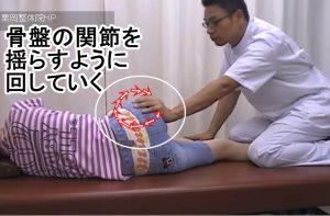 骨盤の仙腸関節を揺らす様に回す