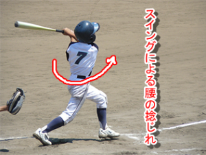 野球バッティングによる腰の捻じれが腰痛の原因